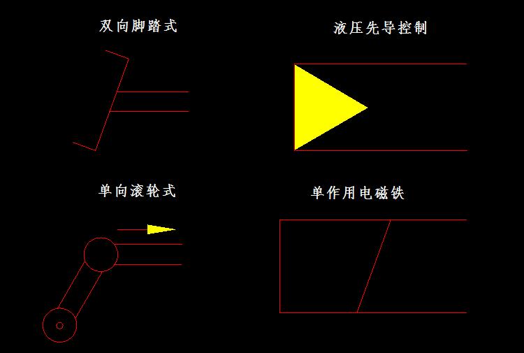 控制方式符号